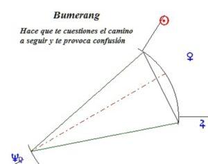 Figura: Bumerang