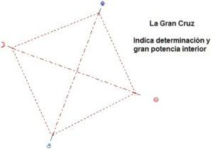 Figura : Gran Cruz
